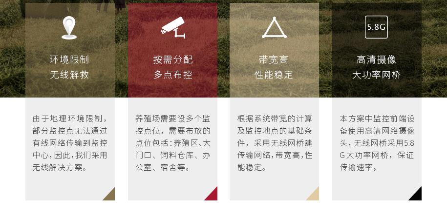 畜牧业无线远程监控解决方案_02.jpg